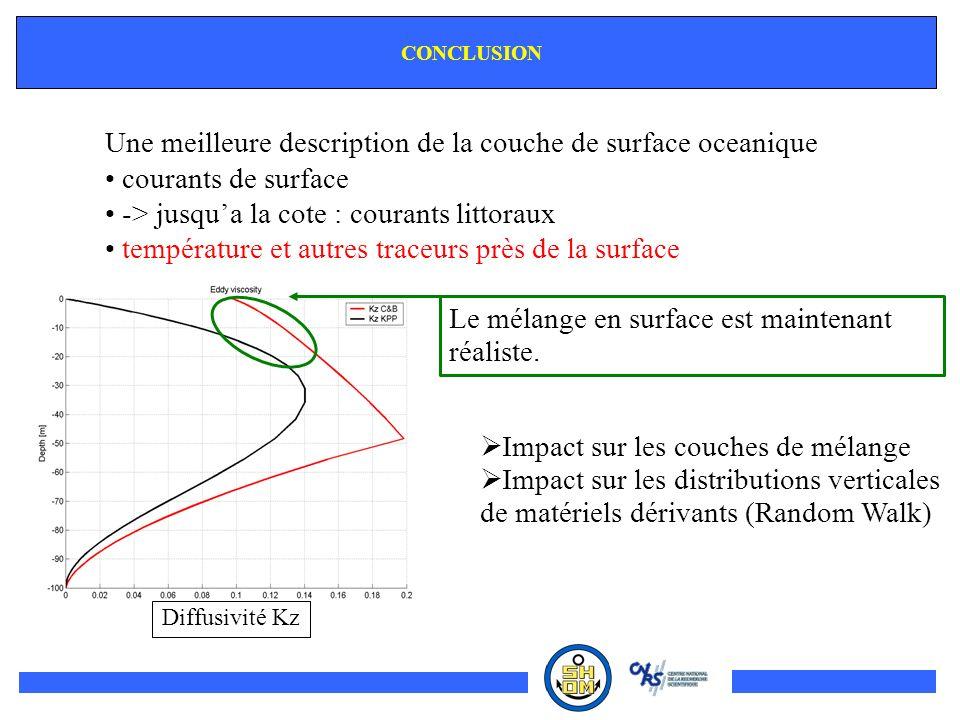 CONCLUSION Une meilleure description de la couche de surface oceanique courants de surface -> jusqua la cote : courants littoraux température et autre