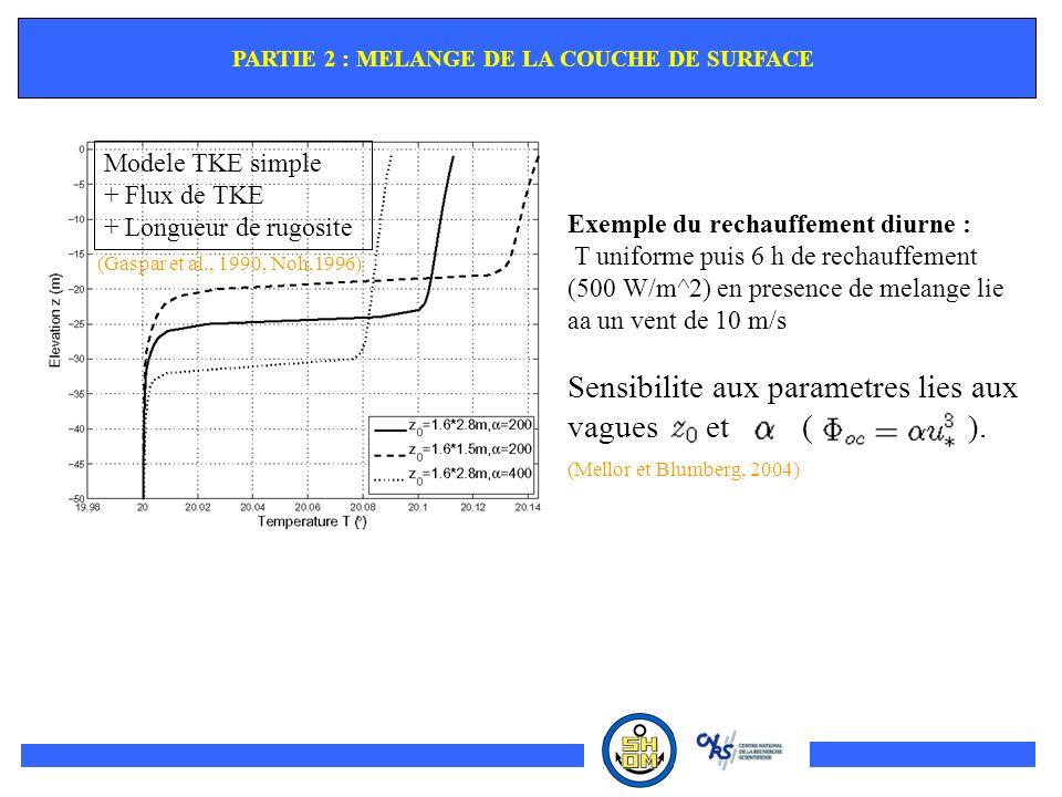 Exemple du rechauffement diurne : T uniforme puis 6 h de rechauffement (500 W/m^2) en presence de melange lie aa un vent de 10 m/s Sensibilite aux par