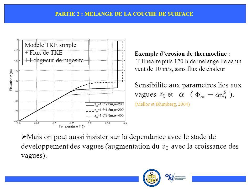 Exemple derosion de thermocline : T lineaire puis 120 h de melange lie aa un vent de 10 m/s, sans flux de chaleur Sensibilite aux parametres lies aux