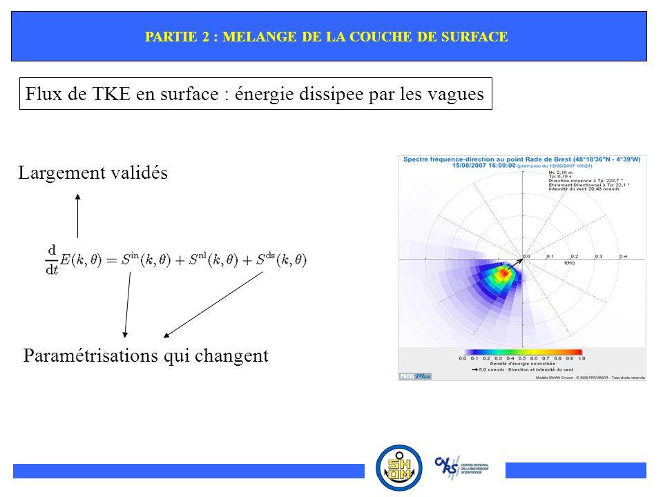 PARTIE 2 : MELANGE DE LA COUCHE DE SURFACE Flux de TKE en surface : énergie dissipee par les vagues Largement validés Paramétrisations qui changent