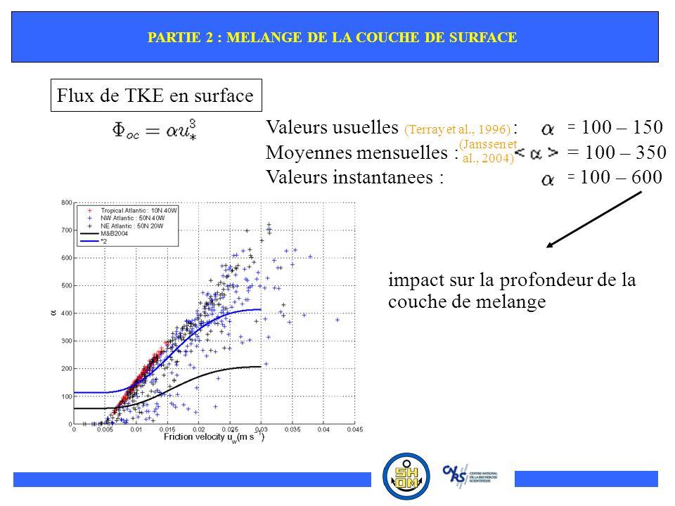 Valeurs usuelles (Terray et al., 1996) : = 100 – 150 Moyennes mensuelles : = 100 – 350 Valeurs instantanees : = 100 – 600 PARTIE 2 : MELANGE DE LA COU