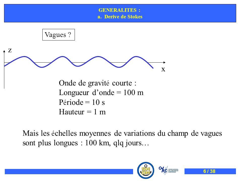 GENERALITES : a. Derive de Stokes Vagues ? x z Onde de gravit é courte : Longueur donde = 100 m P é riode = 10 s Hauteur = 1 m Mais les é chelles moye