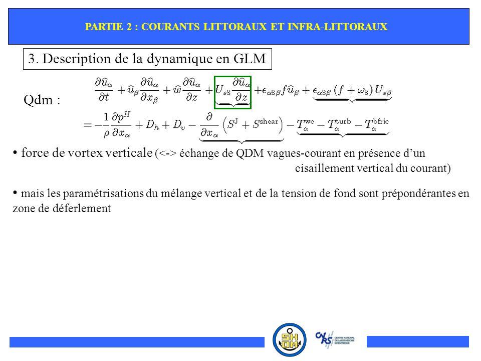 Qdm : force de vortex verticale ( échange de QDM vagues-courant en présence dun cisaillement vertical du courant) PARTIE 2 : COURANTS LITTORAUX ET INF