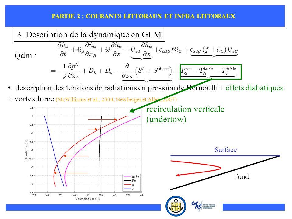 Qdm : description des tensions de radiations en pression de Bernoulli + effets diabatiques + vortex force (McWilliams et al., 2004, Newberger et Allen