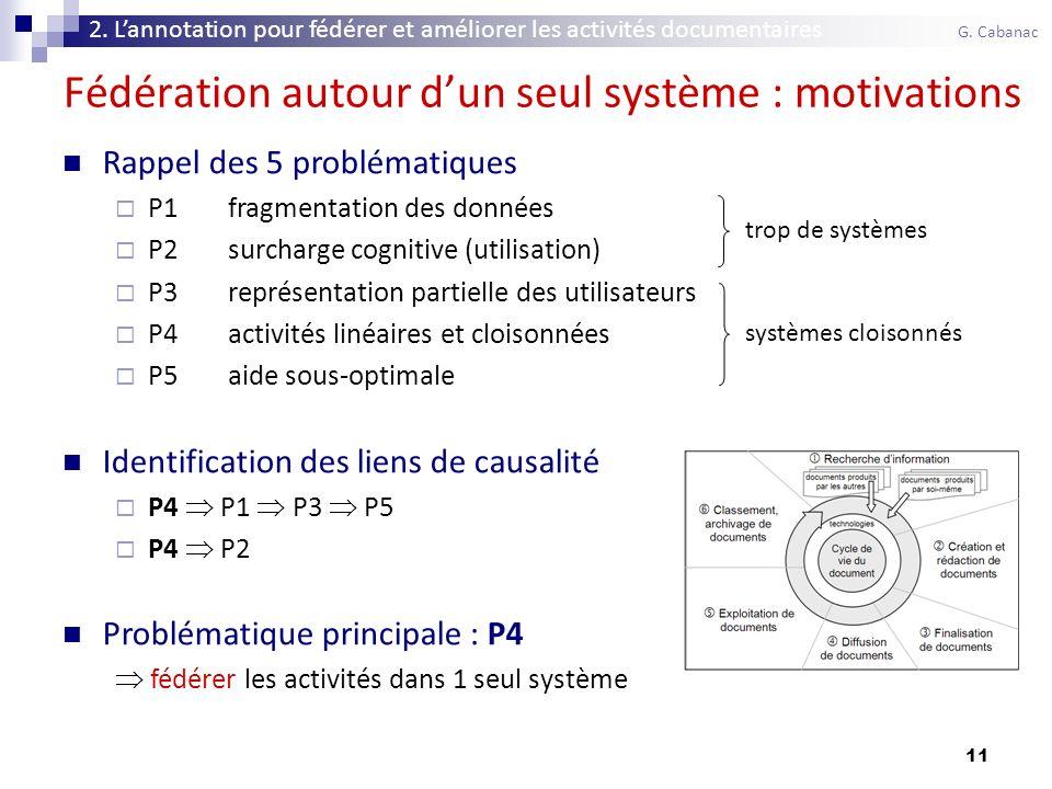 11 Fédération autour dun seul système : motivations Rappel des 5 problématiques P1fragmentation des données P2surcharge cognitive (utilisation) P3représentation partielle des utilisateurs P4activités linéaires et cloisonnées P5aide sous-optimale Identification des liens de causalité P4 P1 P3 P5 P4 P2 Problématique principale : P4 fédérer les activités dans 1 seul système 2.