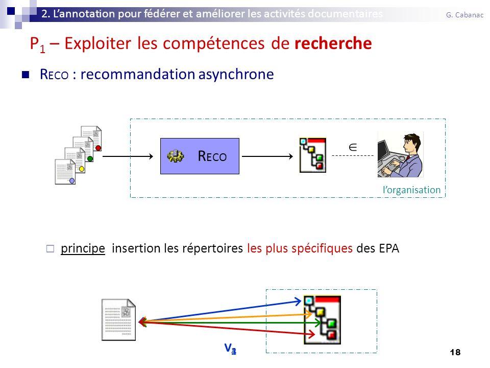 18 P 1 – Exploiter les compétences de recherche R ECO : recommandation asynchrone principeinsertion les répertoires les plus spécifiques des EPA R ECO v1v1 v2v2 v3v3 v4v4 lorganisation 2.
