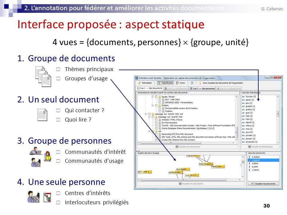 30 4 vues = {documents, personnes} {groupe, unité} 1.Groupe de documents Thèmes principaux Groupes dusage 2.Un seul document Qui contacter .