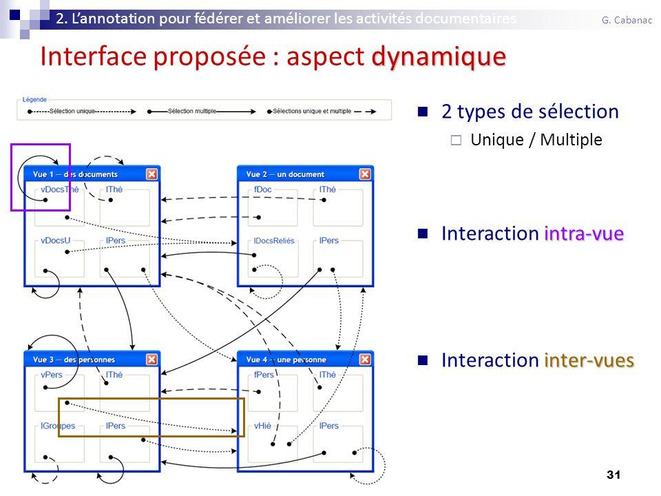 31 2 types de sélection Unique / Multiple intra-vue Interaction intra-vue inter-vues Interaction inter-vues dynamique Interface proposée : aspect dynamique 2.