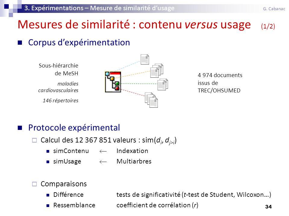 34 Corpus dexpérimentation Protocole expérimental Calcul des 12 367 851 valeurs : sim(d i, d j>i ) simContenu Indexation simUsage Multiarbres Comparaisons Différencetests de significativité (t-test de Student, Wilcoxon…) Ressemblancecoefficient de corrélation (r) Mesures de similarité : contenu versus usage (1/2) 3.