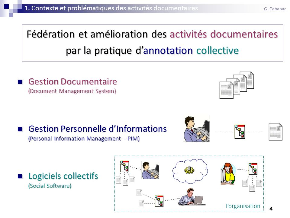 4 Fédération et amélioration des activités documentaires par la pratique dannotation collective Gestion Documentaire (Document Management System) Gestion Documentaire (Document Management System) Gestion Personnelle dInformations (Personal Information Management – PIM) Gestion Personnelle dInformations (Personal Information Management – PIM) Logiciels collectifs (Social Software) Logiciels collectifs (Social Software) 1.
