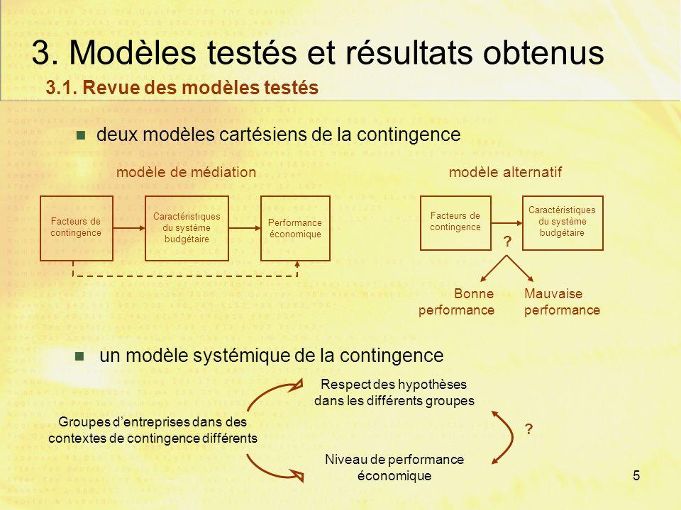 4 2. Démarche de la recherche Positionnement épistémologique Méthodologie de recherche Fondements théoriques Hypothèses et modèles - positivisme « évo