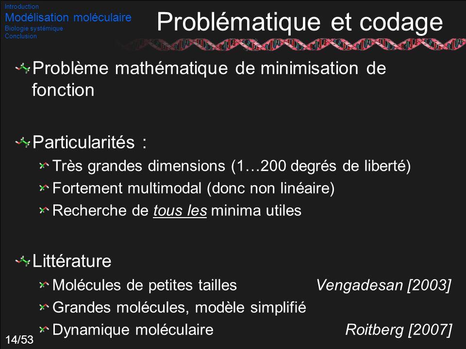 14/53 Problème mathématique de minimisation de fonction Particularités : Très grandes dimensions (1…200 degrés de liberté) Fortement multimodal (donc