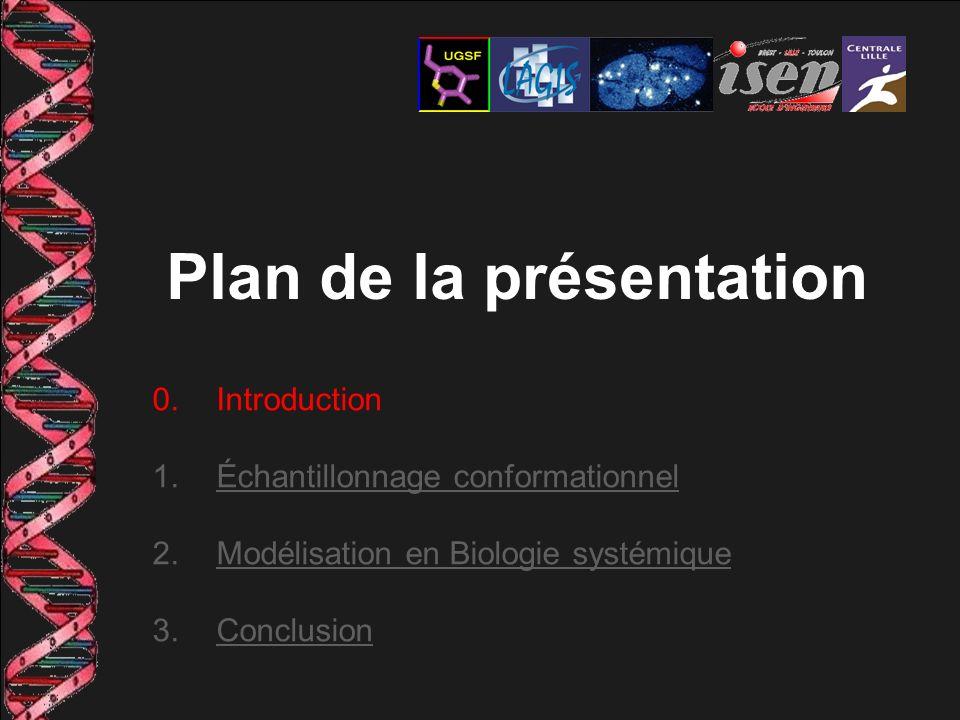 Plan de la présentation 0.Introduction 1.Échantillonnage conformationnelÉchantillonnage conformationnel 2.Modélisation en Biologie systémiqueModélisat