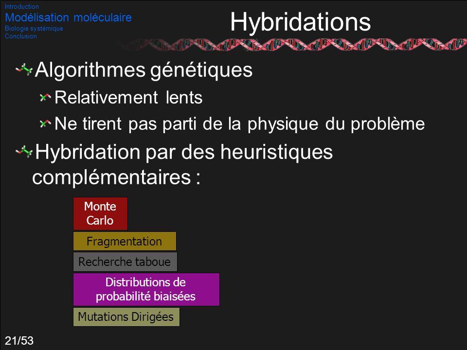 21/53 Hybridations Monte Carlo Distributions de probabilité biaisées Mutations Dirigées Recherche taboue Fragmentation Introduction Modélisation moléc