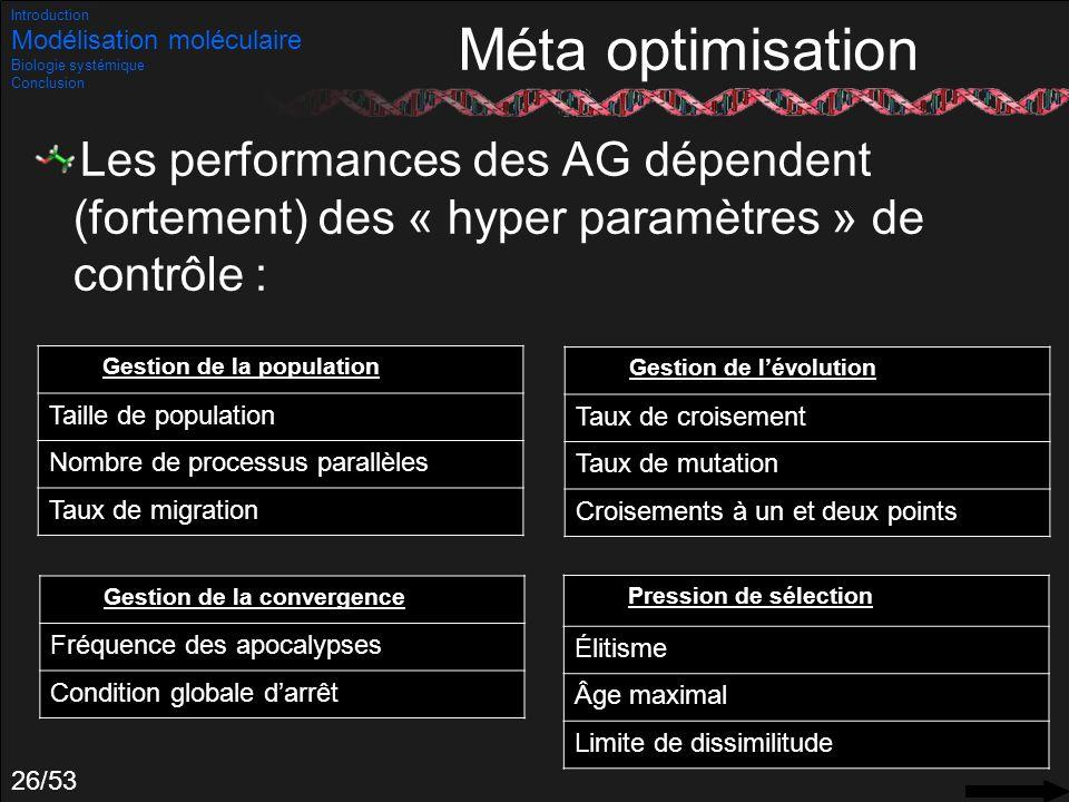 26/53 Les performances des AG dépendent (fortement) des « hyper paramètres » de contrôle : Méta optimisation Gestion de la population Taille de popula