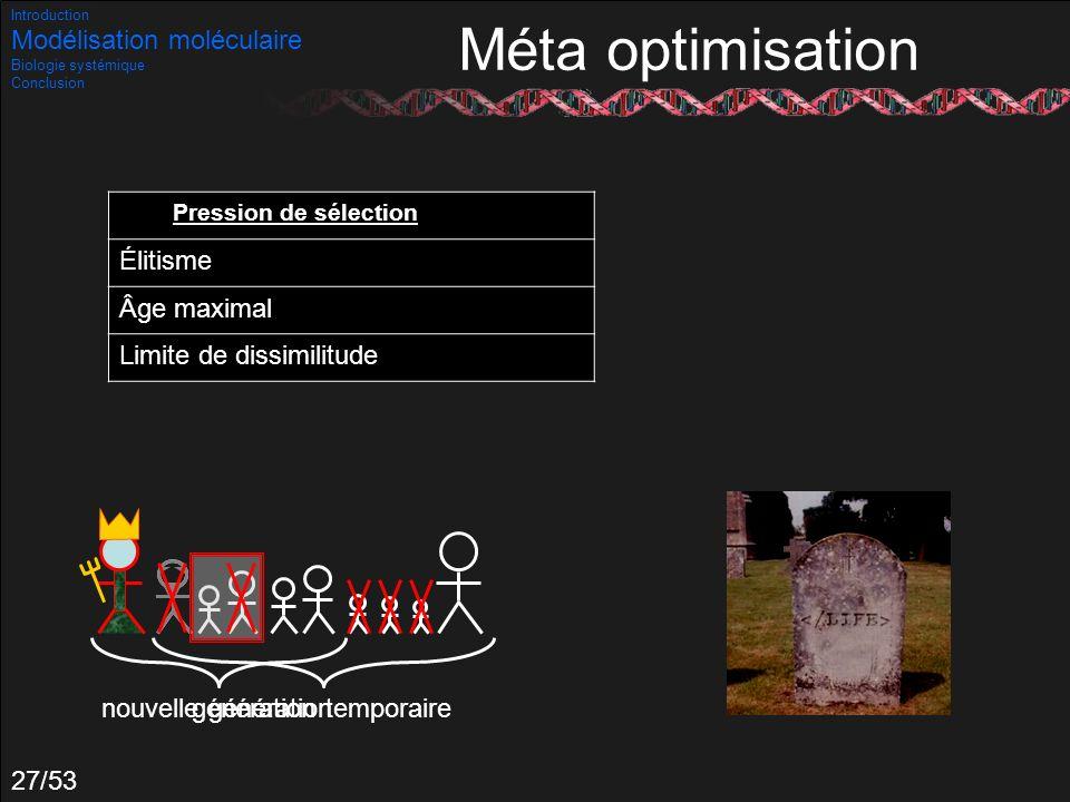 27/53 nouvelle générationgénération temporaire Méta optimisation Pression de sélection Élitisme Âge maximal Limite de dissimilitude Introduction Modél