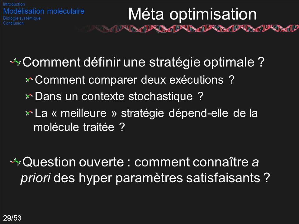 29/53 Comment définir une stratégie optimale ? Comment comparer deux exécutions ? Dans un contexte stochastique ? La « meilleure » stratégie dépend-el