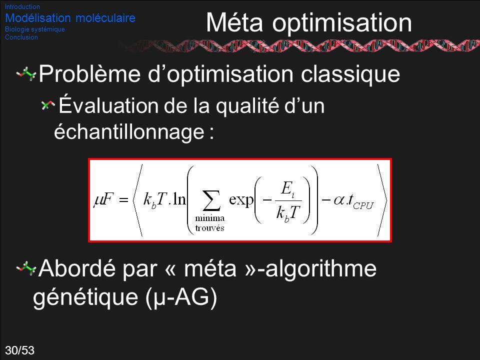 30/53 Problème doptimisation classique Évaluation de la qualité dun échantillonnage : Abordé par « méta »-algorithme génétique (µ-AG) Introduction Mod