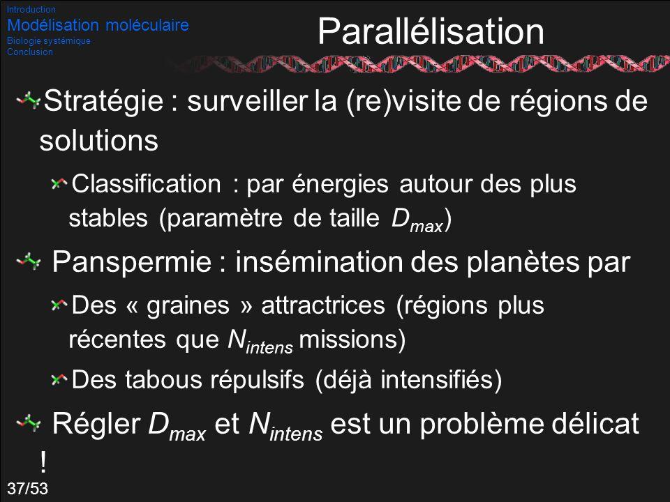 37/53 Parallélisation Stratégie : surveiller la (re)visite de régions de solutions Classification : par énergies autour des plus stables (paramètre de