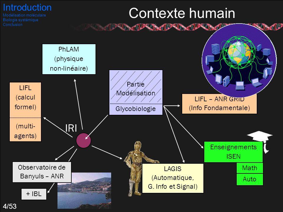 4/53 Contexte humain LIFL – ANR GRID (Info Fondamentale) Partie Modélisation Glycobiologie IRI + IBL Enseignements ISEN LAGIS (Automatique, G. Info et