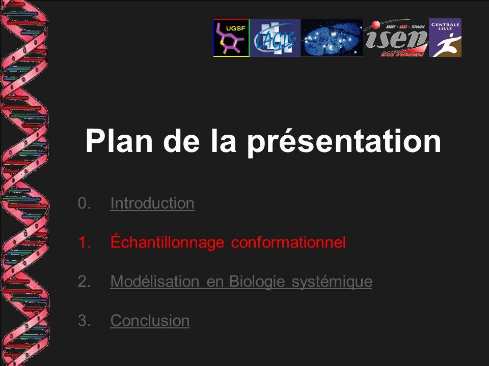 Plan de la présentation 0.IntroductionIntroduction 1.Échantillonnage conformationnel 2.Modélisation en Biologie systémiqueModélisation en Biologie sys