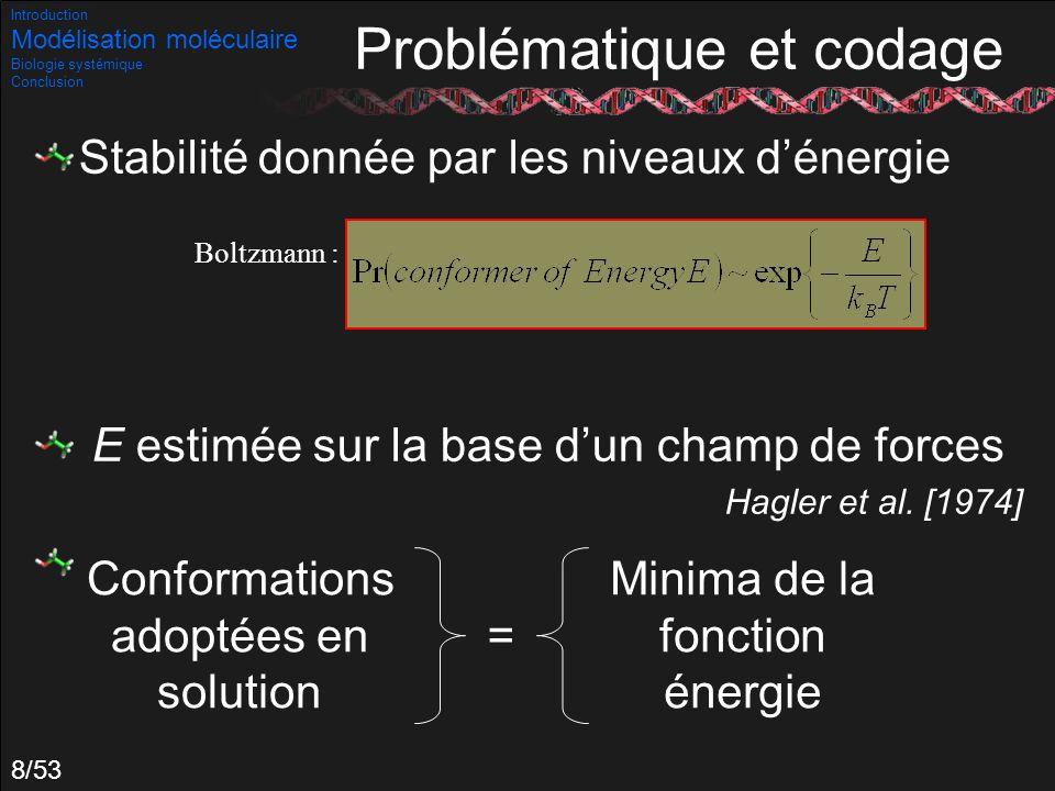 8/53 Stabilité donnée par les niveaux dénergie E estimée sur la base dun champ de forces Hagler et al. [1974] Boltzmann : Introduction Modélisation mo