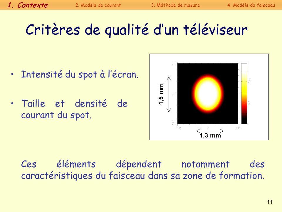 11 Critères de qualité dun téléviseur Intensité du spot à lécran. Taille et densité de courant du spot. Ces éléments dépendent notamment des caractéri