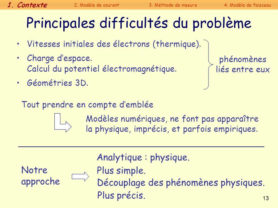13 Principales difficultés du problème Vitesses initiales des électrons (thermique). Charge despace. Calcul du potentiel électromagnétique. Géométries