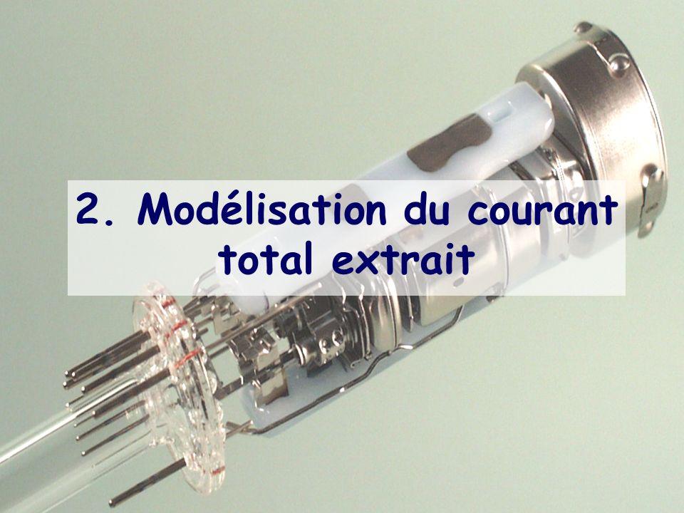 14 2. Modélisation du courant total extrait
