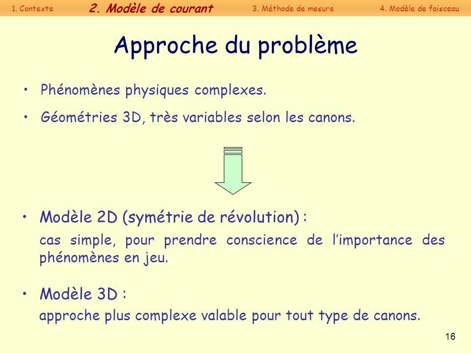 16 Approche du problème Modèle 2D (symétrie de révolution) : cas simple, pour prendre conscience de limportance des phénomènes en jeu. Modèle 3D : app