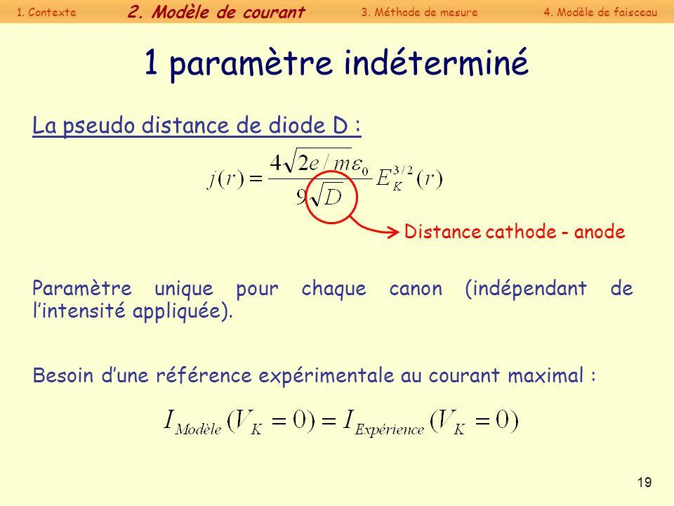 19 1 paramètre indéterminé B esoin dune référence expérimentale au courant maximal : La pseudo distance de diode D : Distance cathode - anode Paramètr