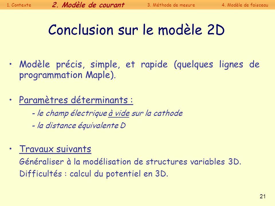 21 Conclusion sur le modèle 2D Modèle précis, simple, et rapide (quelques lignes de programmation Maple). Paramètres déterminants : - le champ électri