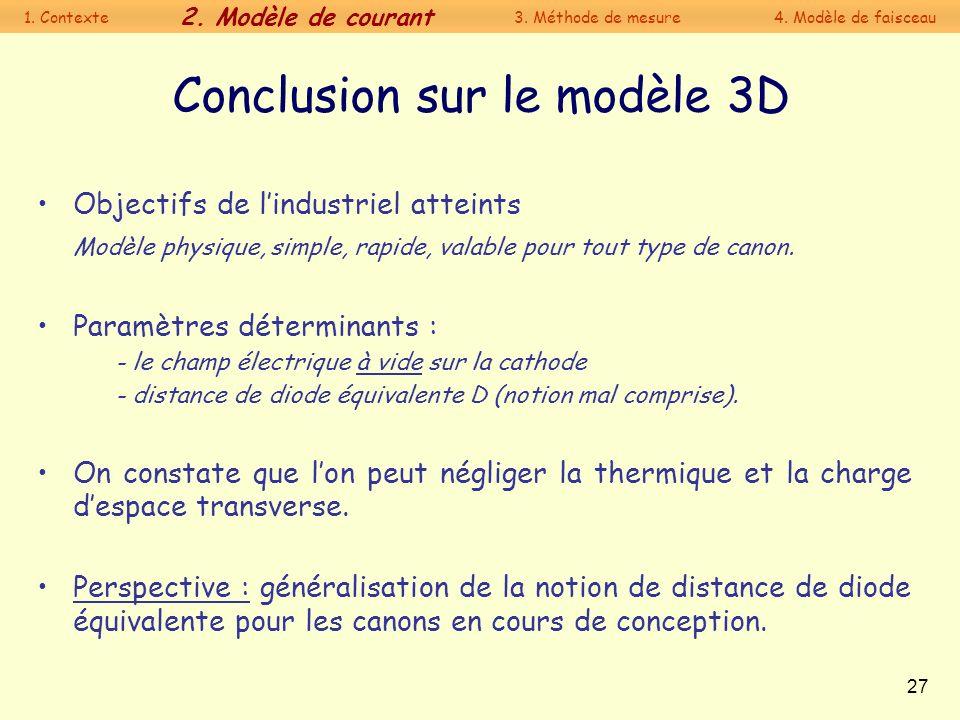 27 Conclusion sur le modèle 3D Objectifs de lindustriel atteints Modèle physique, simple, rapide, valable pour tout type de canon. Paramètres détermin