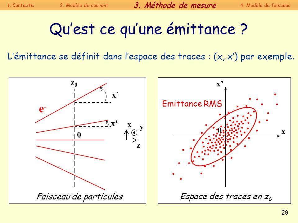 29 Quest ce quune émittance ? Lémittance se définit dans lespace des traces : (x, x) par exemple. x x 0 x x z e-e- x Faisceau de particules y z0z0 0 E