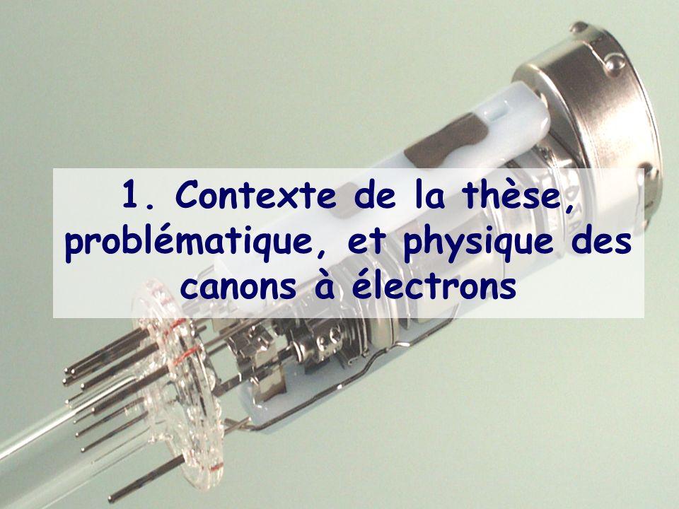 3 1. Contexte de la thèse, problématique, et physique des canons à électrons