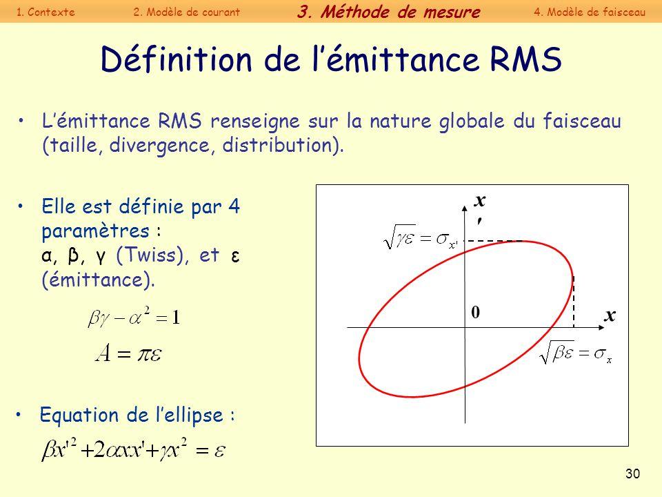 30 Définition de lémittance RMS Lémittance RMS renseigne sur la nature globale du faisceau (taille, divergence, distribution). Elle est définie par 4