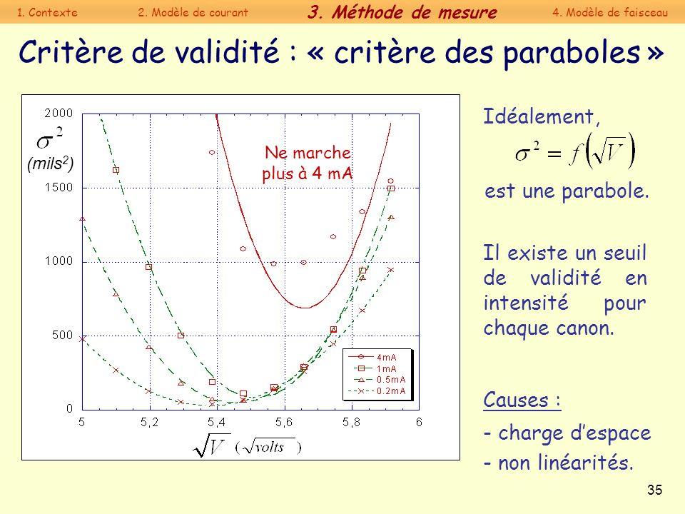 35 Critère de validité : « critère des paraboles » est une parabole. Idéalement, Ne marche plus à 4 mA (mils 2 ) Il existe un seuil de validité en int