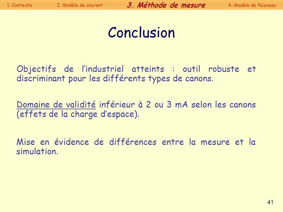 41 Conclusion Domaine de validité inférieur à 2 ou 3 mA selon les canons (effets de la charge despace). Objectifs de lindustriel atteints : outil robu