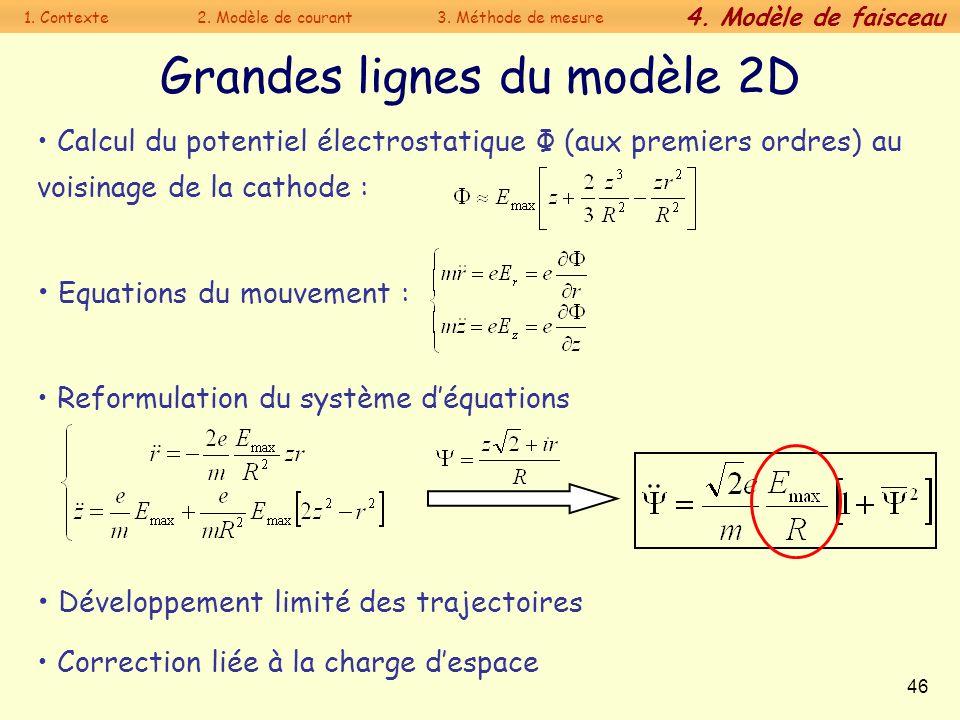 46 Grandes lignes du modèle 2D Correction liée à la charge despace Equations du mouvement : Calcul du potentiel électrostatique Φ (aux premiers ordres