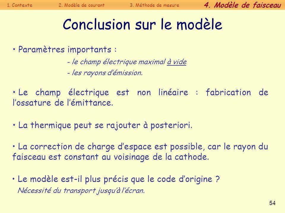 54 Conclusion sur le modèle Paramètres importants : Le champ électrique est non linéaire : fabrication de lossature de lémittance. Le modèle est-il pl