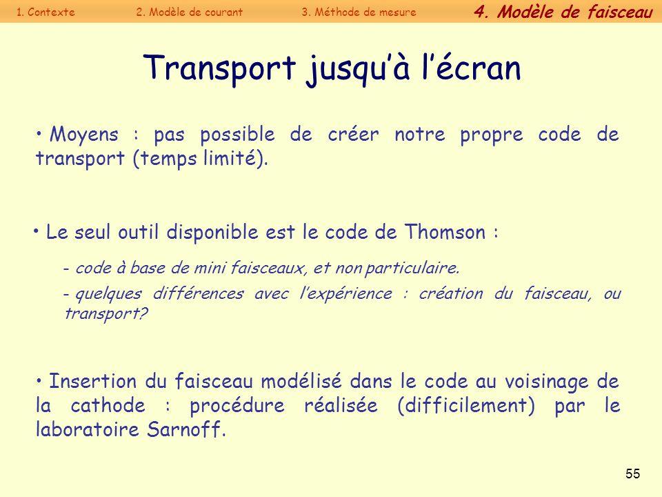 55 Transport jusquà lécran Moyens : pas possible de créer notre propre code de transport (temps limité). Insertion du faisceau modélisé dans le code a