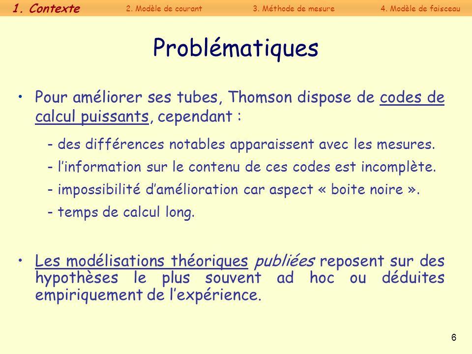 6 Problématiques Les modélisations théoriques publiées reposent sur des hypothèses le plus souvent ad hoc ou déduites empiriquement de lexpérience. -