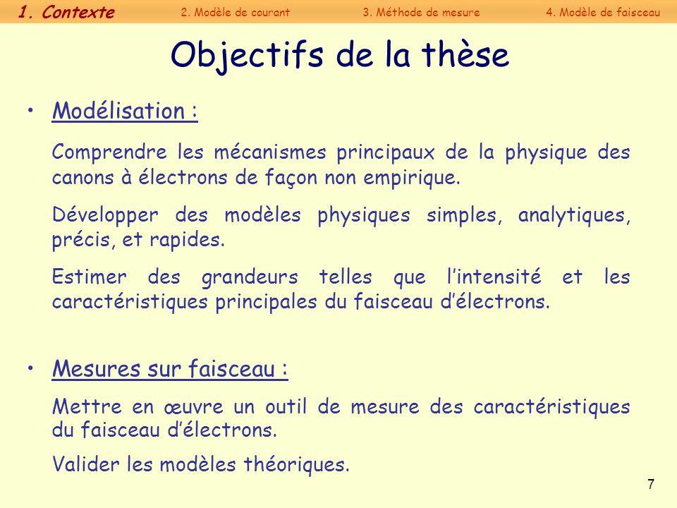 7 Objectifs de la thèse Mesures sur faisceau : Mettre en œuvre un outil de mesure des caractéristiques du faisceau délectrons. Valider les modèles thé