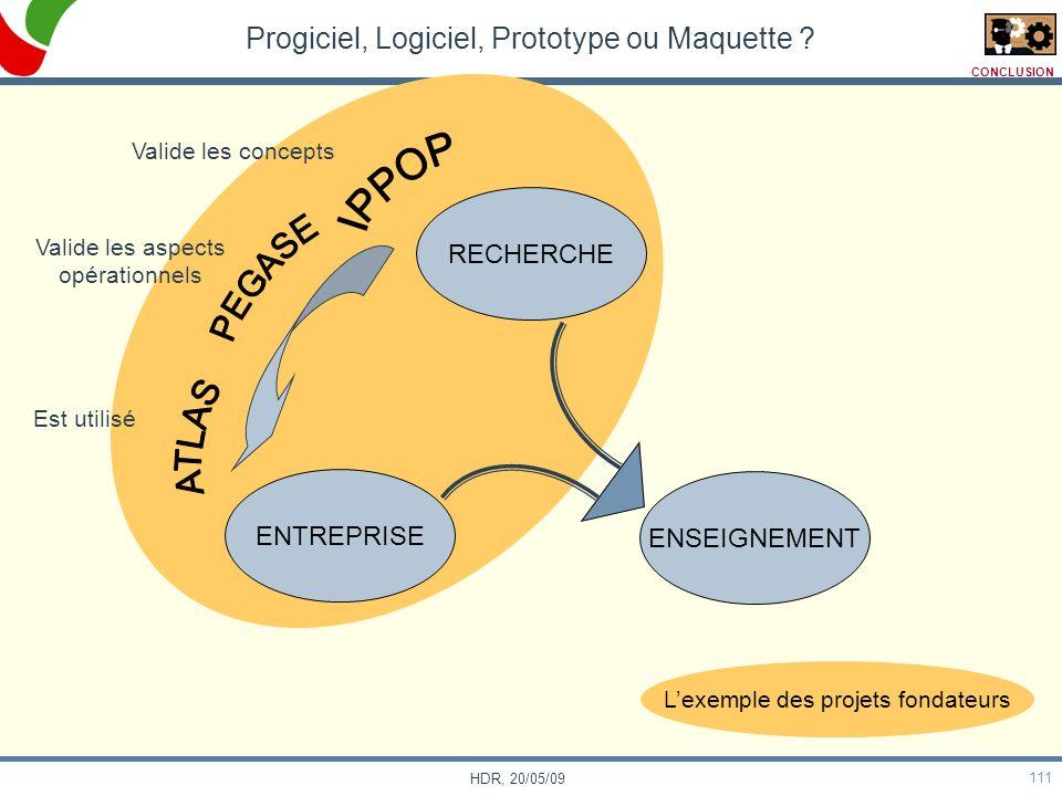 111 HDR, 20/05/09 Progiciel, Logiciel, Prototype ou Maquette ? ENTREPRISE ENSEIGNEMENT RECHERCHE Valide les concepts Valide les aspects opérationnels