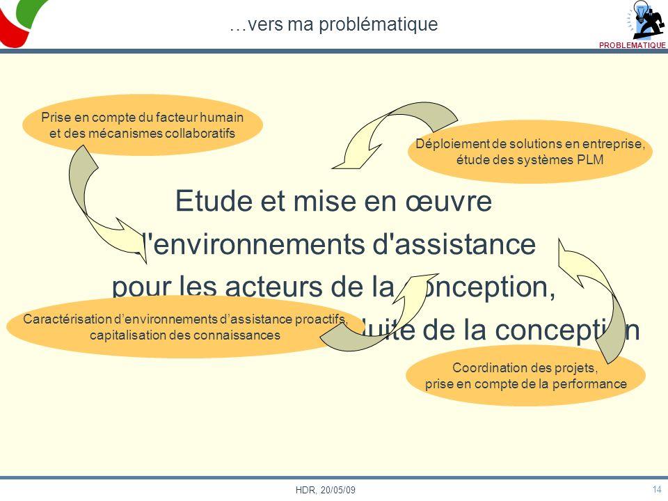 14 HDR, 20/05/09 …vers ma problématique Etude et mise en œuvre d'environnements d'assistance pour les acteurs de la conception, dans un contexte de co