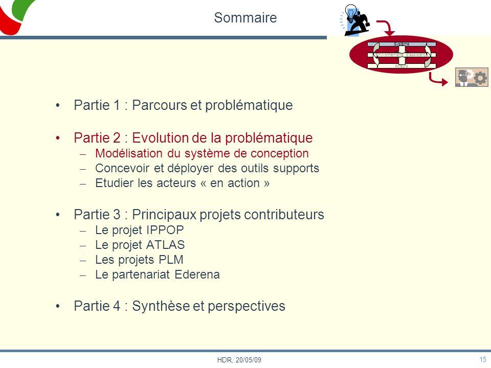 15 HDR, 20/05/09 Sommaire Partie 1 : Parcours et problématique Partie 2 : Evolution de la problématique – Modélisation du système de conception – Conc