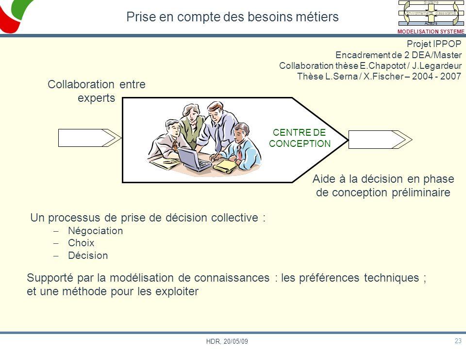 23 HDR, 20/05/09 Prise en compte des besoins métiers Un processus de prise de décision collective : – Négociation – Choix – Décision Projet IPPOP Enca