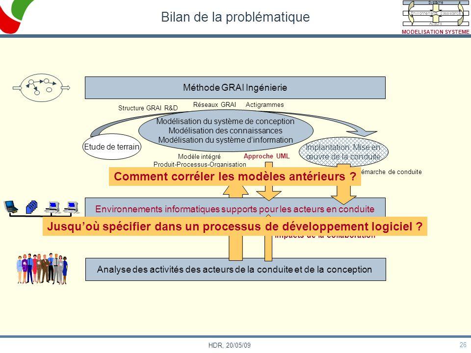 26 HDR, 20/05/09 Analyse des activités des acteurs de la conduite et de la conception Bilan de la problématique Système Environnements dassistance Act