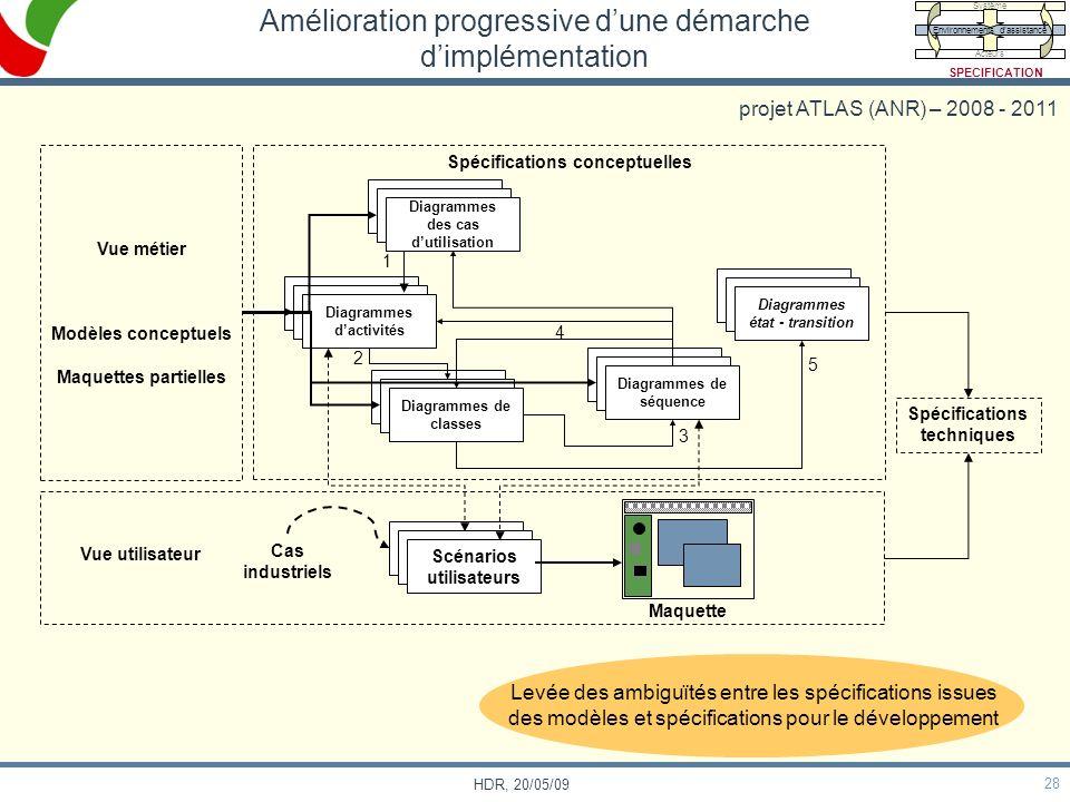 28 HDR, 20/05/09 Amélioration progressive dune démarche dimplémentation Spécifications conceptuelles Diagrammes des cas dutilisation Diagrammes dactiv
