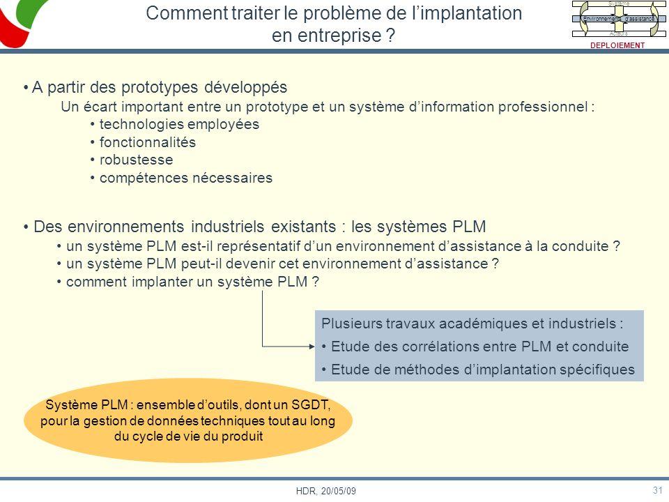 31 HDR, 20/05/09 Comment traiter le problème de limplantation en entreprise ? Des environnements industriels existants : les systèmes PLM un système P